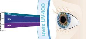 عدسی آنتی رفلکس Pixel Vision 1.56